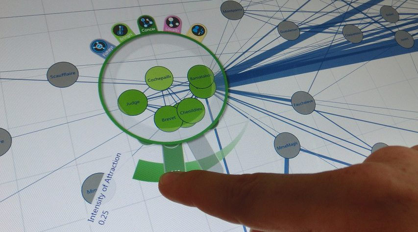 Vorschau für das Forschungsprojekt: MultiLens – Multi-Touch Lenses for Information Visualization