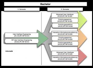 Studienpfad-Bachelor_INF